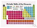 atomic number - the order of an element in Mendeleyev's table of the elements