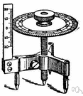 spherometer - a measuring instrument for measuring the curvature of a surface