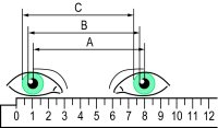Fig. R16 PD rule. Measurement of the interpupillary distance is made by measuring the distance A between the two corneal images, or B between the edges of the pupils (if both pupils are of the same size), or C between the edges of the limbus