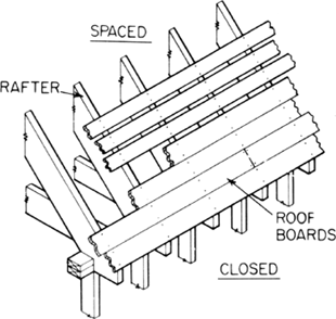 Define roof sheathing the installation of the rigid for What is roof sheathing definition