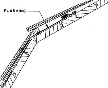 Concealed Flashing Article About Concealed Flashing By