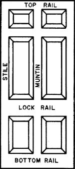 sc 1 st  Encyclopedia - The Free Dictionary & Hinged door | Article about Hinged door by The Free Dictionary