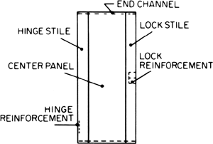 Hollow-metal door | Article about hollow-metal door by The Free Dictionary