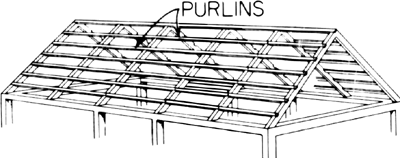 Purline Article About Purline By The Free Dictionary