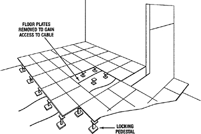 Access Floor Article About Access Floor By The Free Dictionary - Raised floor construction detail