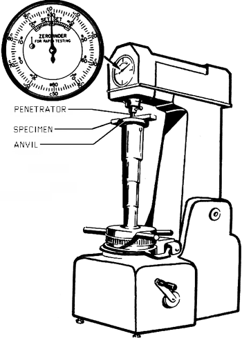 king brinell hardness tester manual