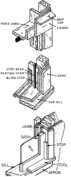 Window Building Article About Window Building By The