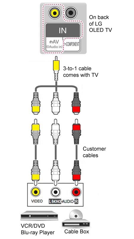 Composite cable | Article about composite cable by The Free DictionaryEncyclopedia - The Free Dictionary