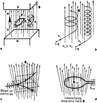 wood stove wiring diagram wood stove parts diagram wiring
