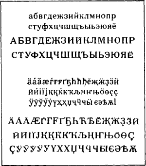 Texts Russian Developed 97