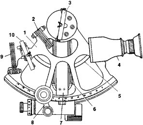 diagram of sextant sextant | article about sextant by the free dictionary a diagram of an atom of chromium