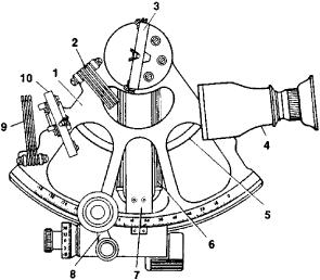 diagram of sextant a diagram of an atom of chromium