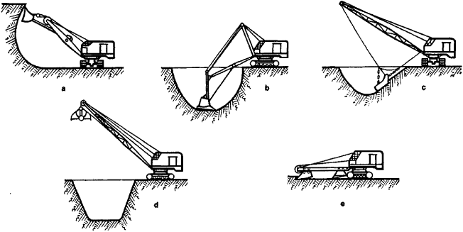 Excavating Machine | Article about Excavating Machine by The