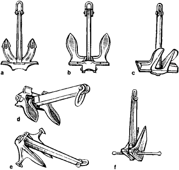 Anchors Article About Anchors By The Free Dictionary