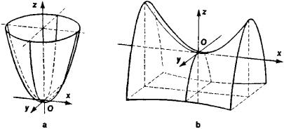 Hyperbola ecuaciones yahoo dating