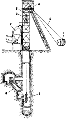 engine hoist manual scissor lift manual wiring diagram