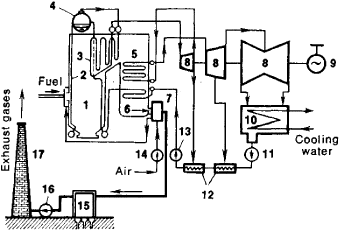 Typical Residential Plumbing Riser Diagram further Beckett Oil Burner Wiring Diagram as well AdvantageFYI286 further Standing Pilot  bination Gas Valves further Relay logic. on boiler schematic wiring diagram