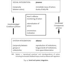 Social and system integration
