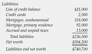 balance sheet financial definition of balance sheet
