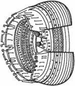 annular combustion chamber