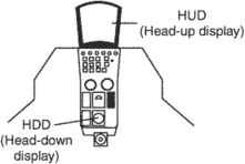 head-down display (HDD)