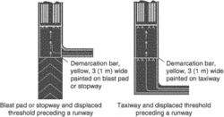 demarcation bar