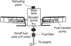 fuel boost pump