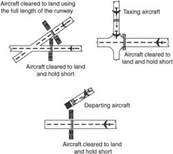 land and hold-short operations (LAHSO)