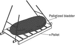 palletized bladder