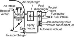 servo-type carburetor