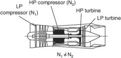 split-compressor engine