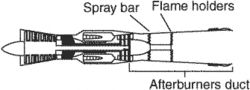 spray bar