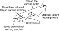 takeoff warning system