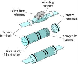 Power fuse assembly