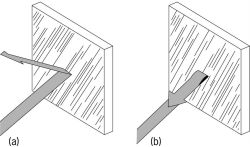 Comparison of reflections ( a ) from a conventional mirror and ( b ) from an optical phase conjugator