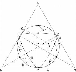 Configuration of a three-particle system ( abc ) in its barycentric frame is specified by a point F such that the three perpendiculars FA , FB , and FC to the sides of an equilateral triangle LMN (of height Q ) are equal in magnitude to the kinetic energies T a , T b , T c , where Q denotes their sum