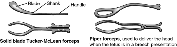 Obstetric forceps | definition of obstetric forceps by