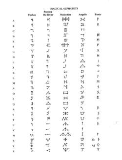 Magical Alphabets Article About Magical Alphabets By The Free