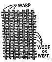 warp - yarn arranged lengthways on a loom and crossed by the woof
