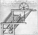 spinning jenny - an early spinning machine with multiple spindles