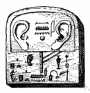 stela - an ancient upright stone slab bearing markings