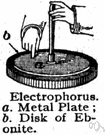 electrophorus - a simple electrostatic generator that generates repeated charges of static electricity