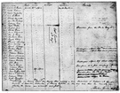 muster roll - a list of names of officers and men in a military unit or ship's company