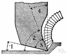 cutting angle - the angle between the face of a cutting tool and the surface of the work