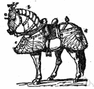 frontstall - medieval plate armor to protect a horse's head
