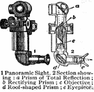 panoramic sight - gunsight (a telescopic device for an artillery piece) that can be rotated horizontally in a full circle