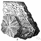 mica - any of various minerals consisting of hydrous silicates of aluminum or potassium etc. that crystallize in forms that allow perfect cleavage into very thin leaves