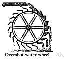 waterwheel - a wheel with buckets attached to its rim