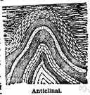 anticlinal - sloping downward away from a common crest