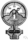 pressure gage - gauge for measuring and indicating fluid pressure